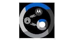 Radiocom Venta de Radios Motorola y Vertex Standard